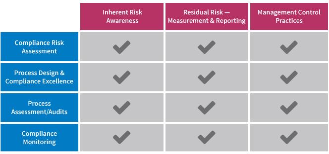 consulting-riskassessmentauditionmonitoring-664